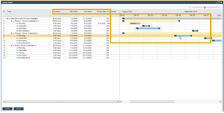 SAP Business One Interaktives Gantt Chart